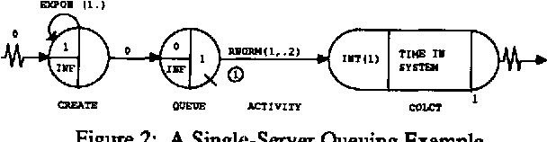 Figure 2 from Introduction to SLAM II and SLAMSYSTEM - Semantic Scholar