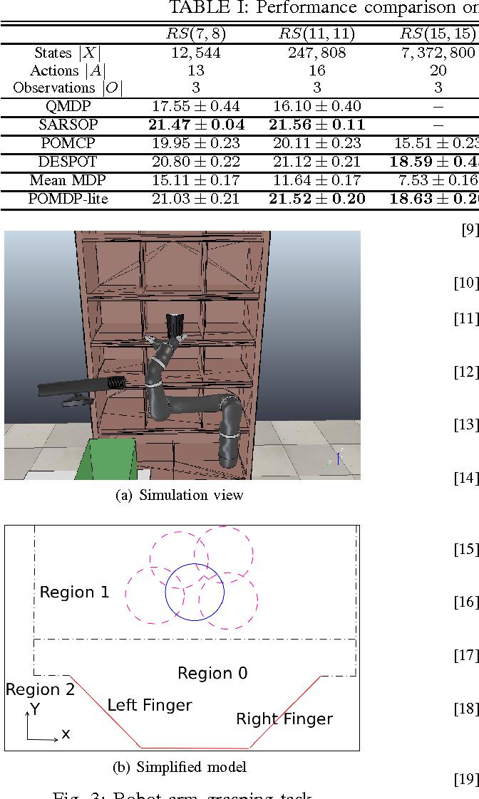 Figure 3 for POMDP-lite for Robust Robot Planning under Uncertainty