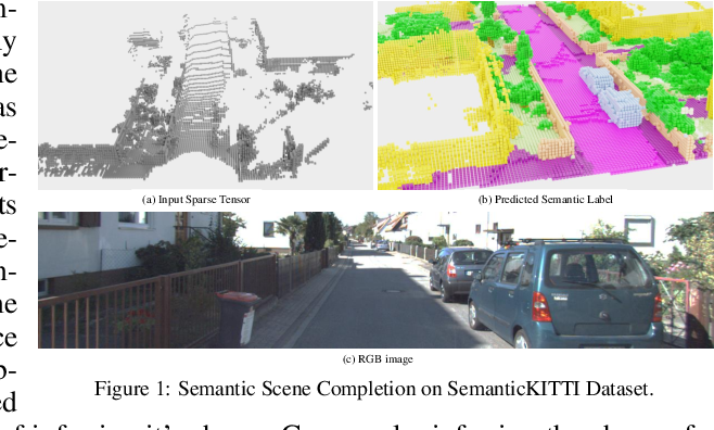 Figure 1 for S3CNet: A Sparse Semantic Scene Completion Network for LiDAR Point Clouds