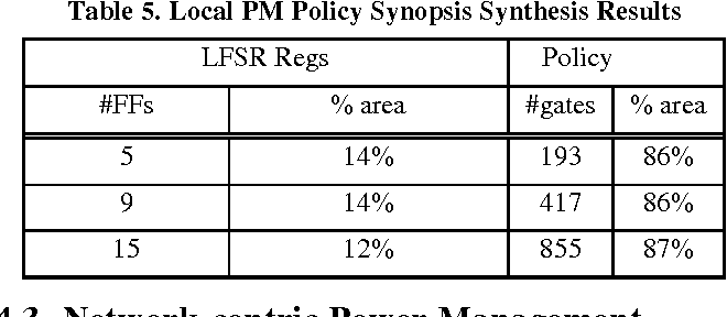 Table 5. Local PM Policy Synopsis Synthesis Results