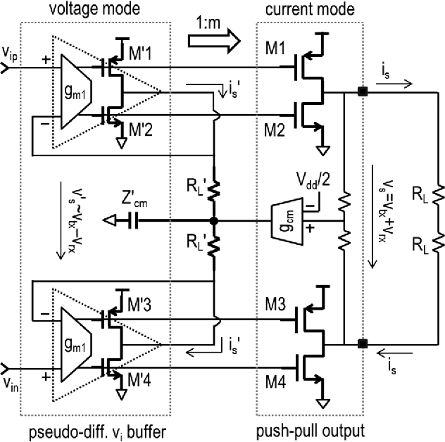 Figure 7 from A Full-Duplex Line Driver for Gigabit Ethernet