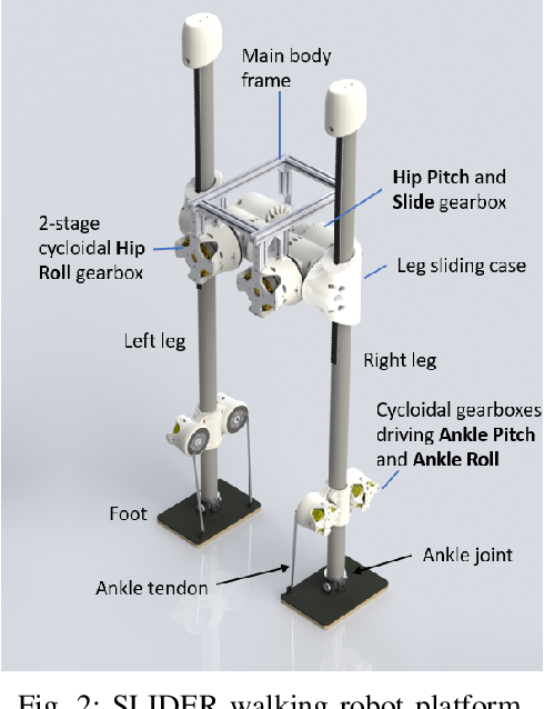 Figure 2 for Asynchronous Real-Time Optimization of Footstep Placement and Timing in Bipedal Walking Robots