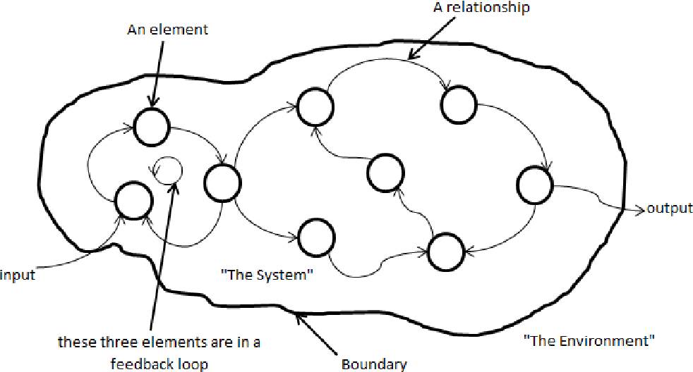A Methodological Framework For Policy Design Analysis Focusing On