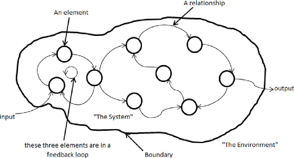 A Methodological Framework For Policy Design Analysis Focusing On