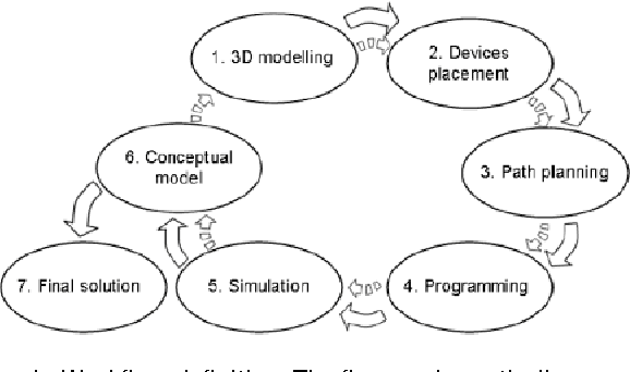 Figure 1 from Automating gel image acquisition. - Semantic Scholar