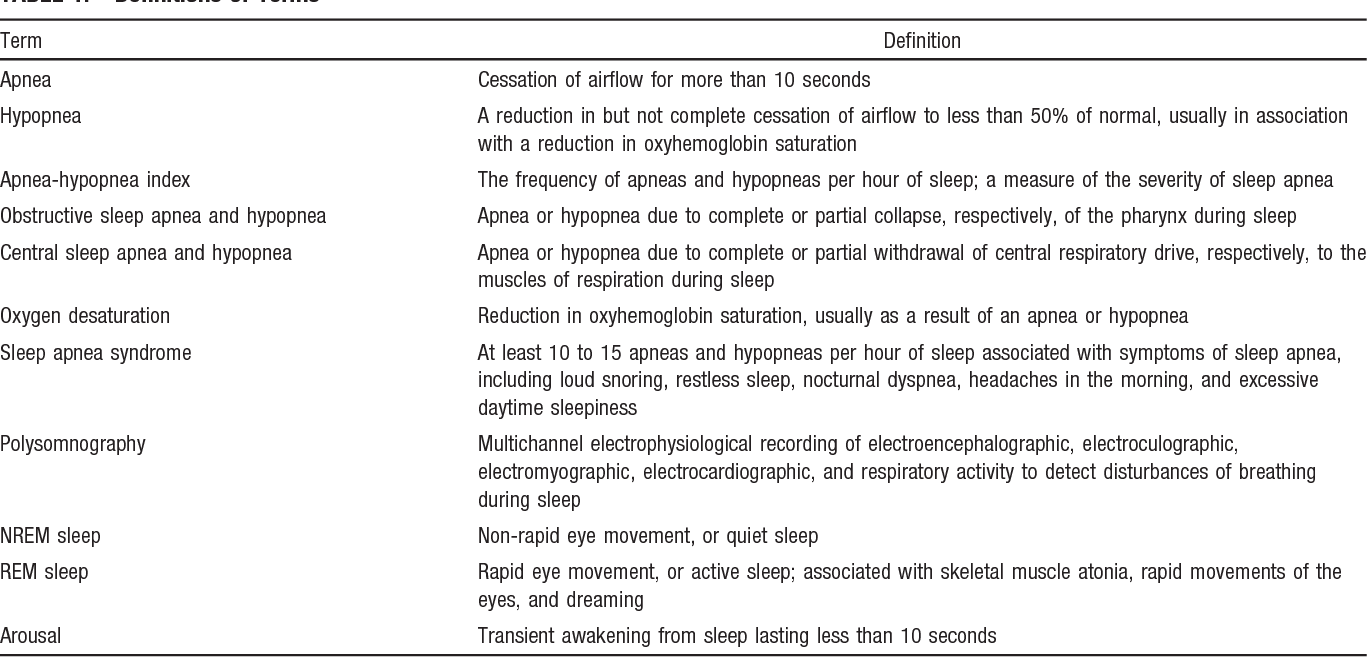 table 1 from sleep apnea and heart failure: part i: obstructive