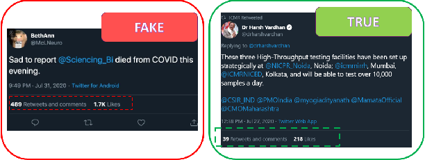 Figure 1 for No Rumours Please! A Multi-Indic-Lingual Approach for COVID Fake-Tweet Detection