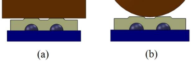 Figure 4 for Artificial Skin Ridges Enhance Local Tactile Shape Discrimination