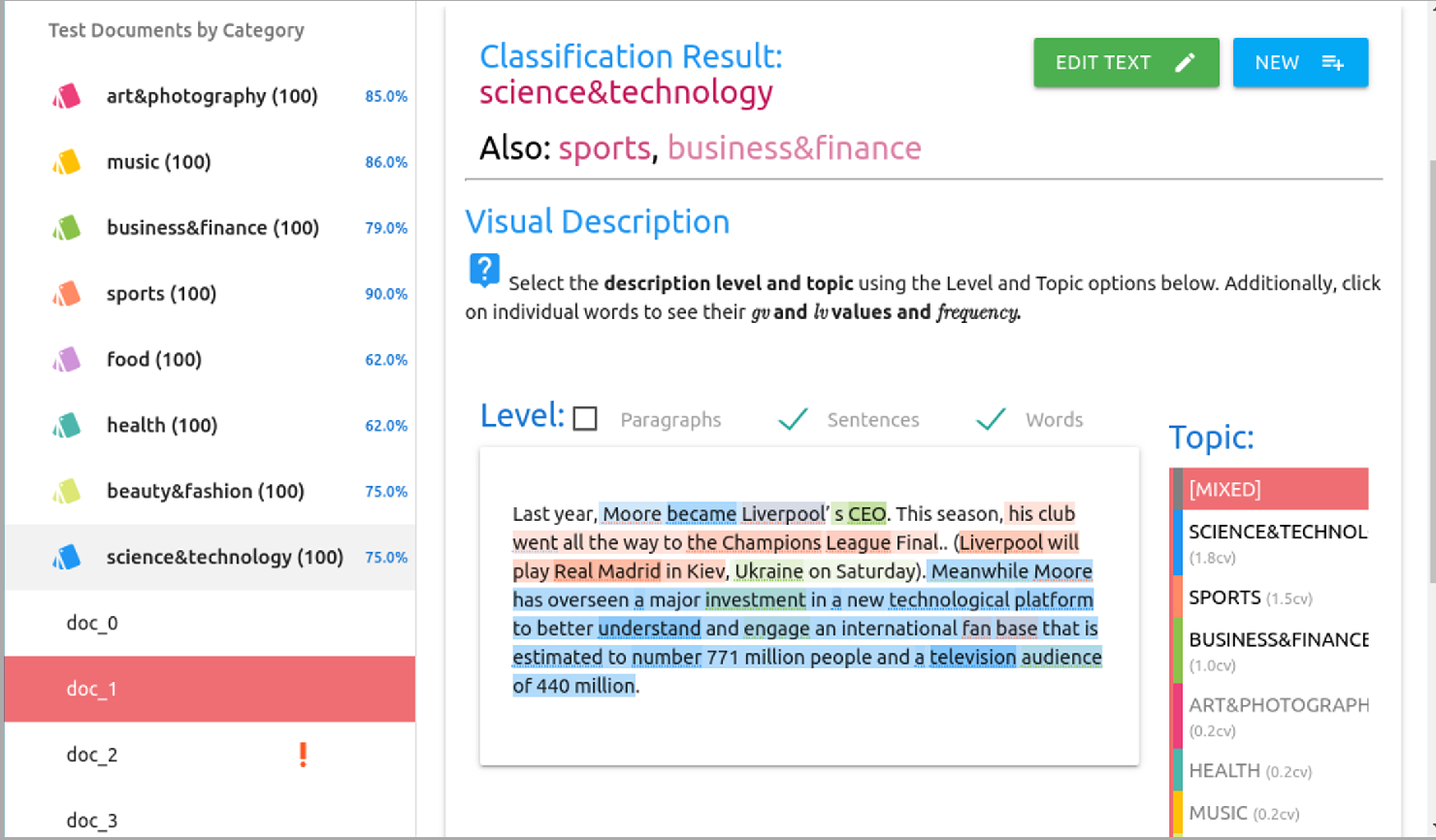 Figure 1 for PySS3: A Python package implementing a novel text classifier with visualization tools for Explainable AI