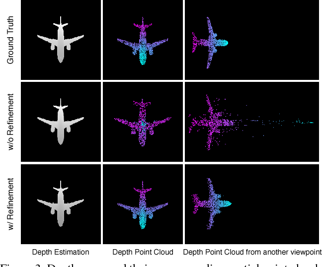 Figure 3 from Inferring Point Clouds from Single Monocular Images by