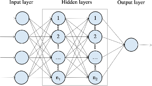Figure 2 for Inertial Sensing Meets Artificial Intelligence: Opportunity or Challenge?