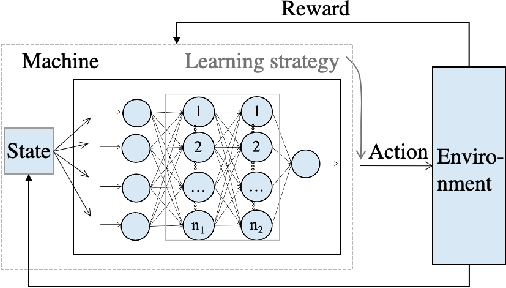 Figure 3 for Inertial Sensing Meets Artificial Intelligence: Opportunity or Challenge?