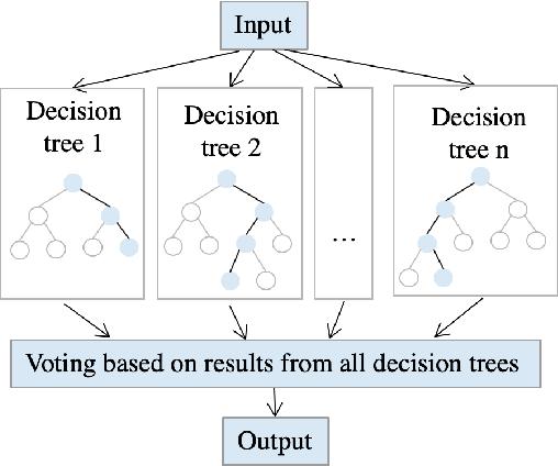 Figure 4 for Inertial Sensing Meets Artificial Intelligence: Opportunity or Challenge?