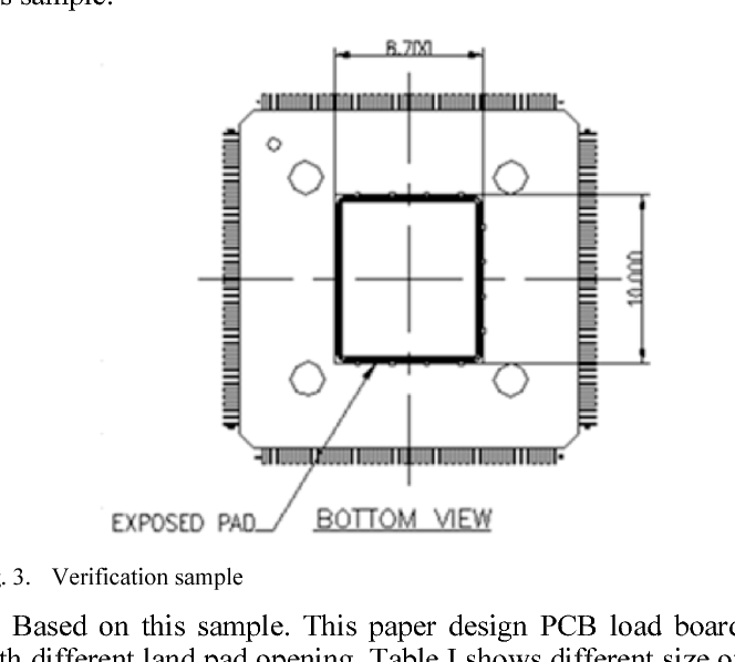 Electrical Plan Design Analysis: Electrical analysis and solder joint quality of PCB land-pad design rh:semanticscholar.org,Design