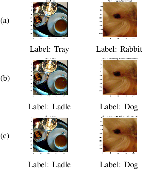 Figure 4 for They Might NOT Be Giants: Crafting Black-Box Adversarial Examples with Fewer Queries Using Particle Swarm Optimization