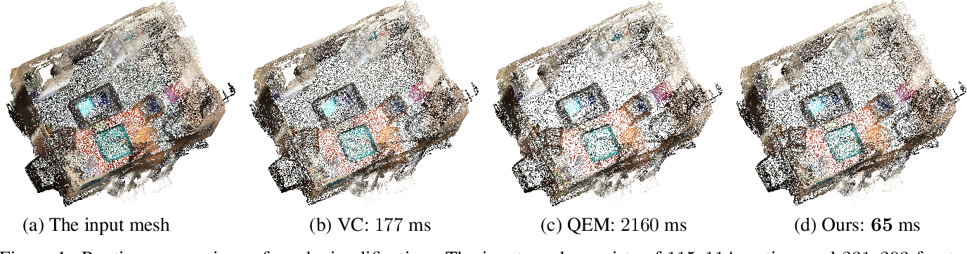 Figure 1 for Picasso: A CUDA-based Library for Deep Learning over 3D Meshes