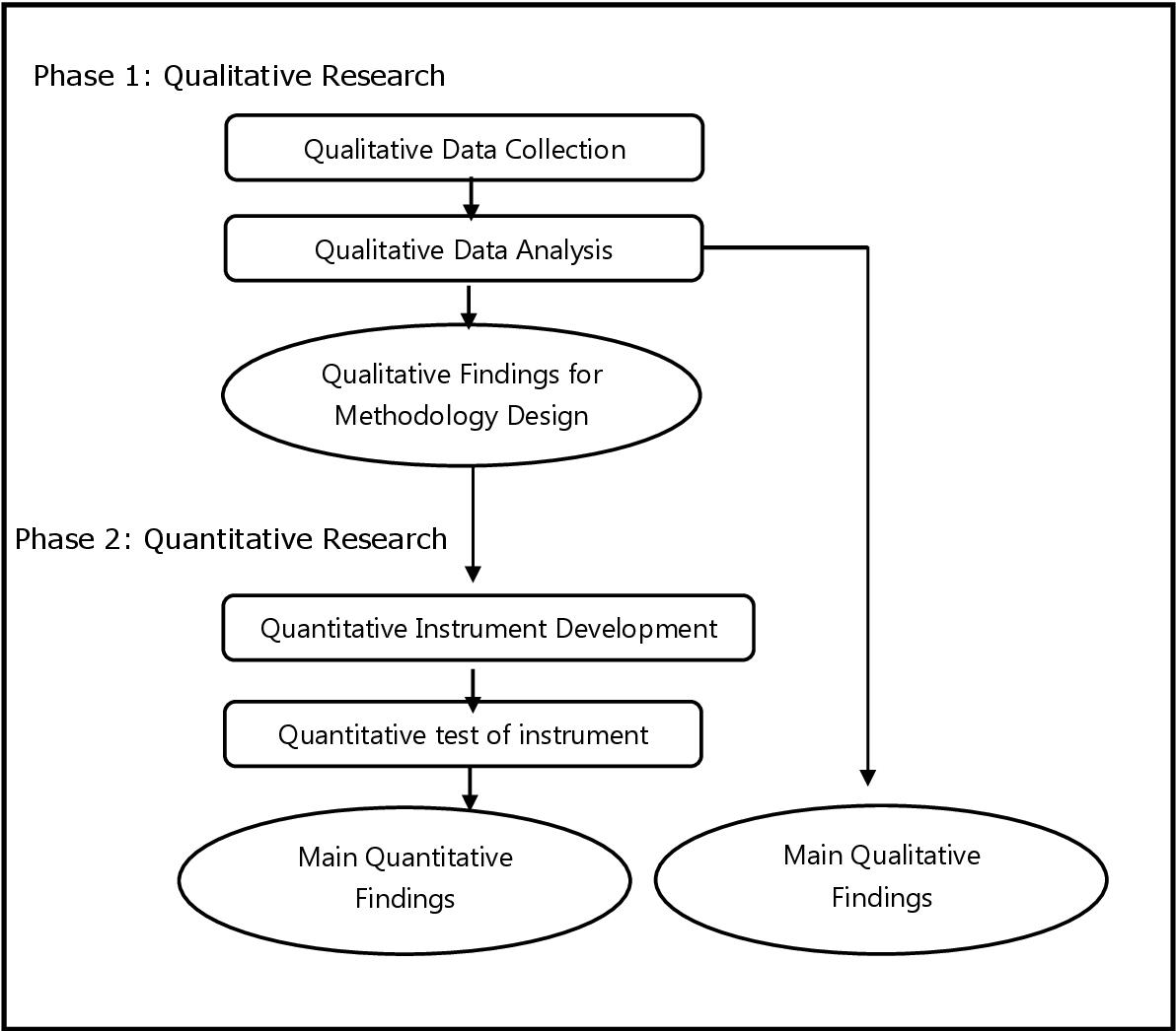 PDF] Employee performance appraisal satisfaction : the case