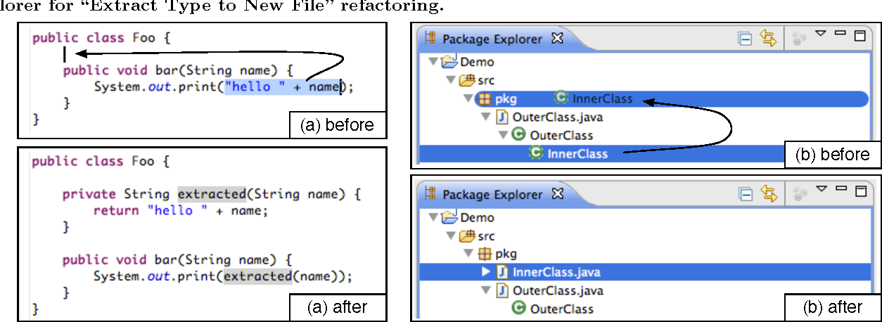 Drag-and-Drop Refactoring : Intuitive Program Transformation
