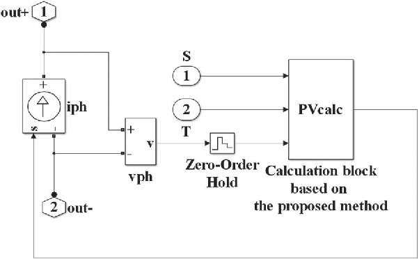 A Calculation Method of Photovoltaic Array's Operating Point