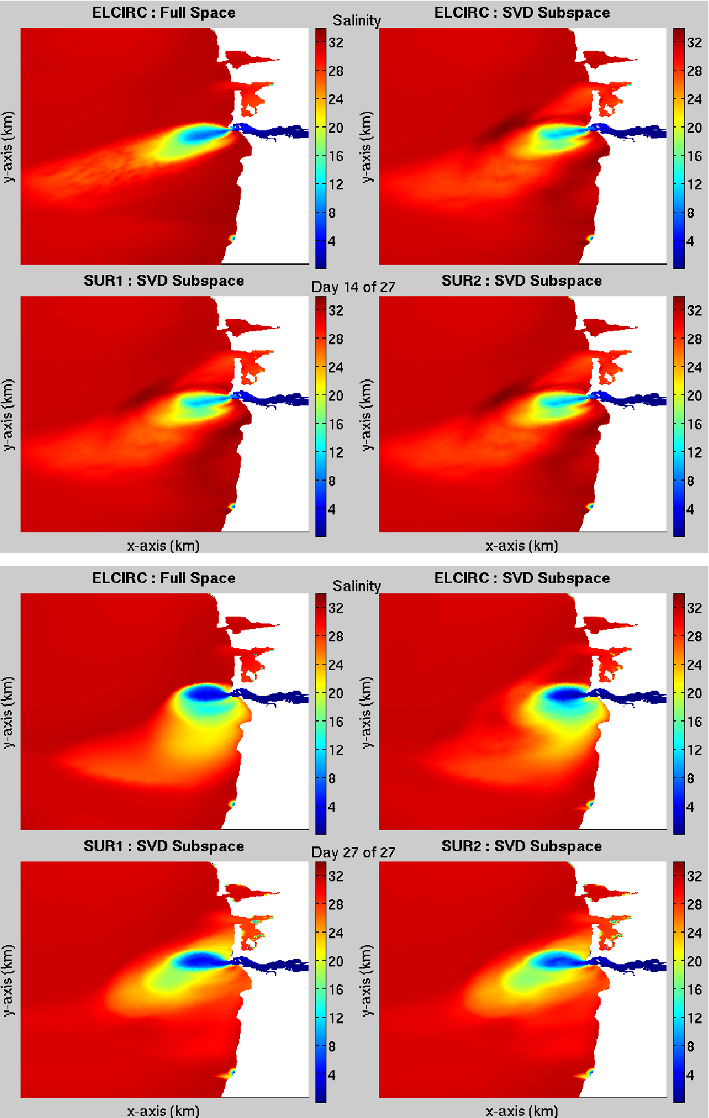 Fast Neural Network Surrogates For Very High Dimensional Physics Axis Gaul Based Models In Computational Oceanography Semantic Scholar