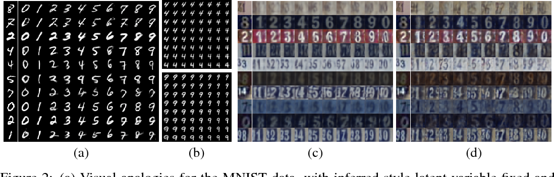 Figure 2 for Learning Disentangled Representations with Semi-Supervised Deep Generative Models