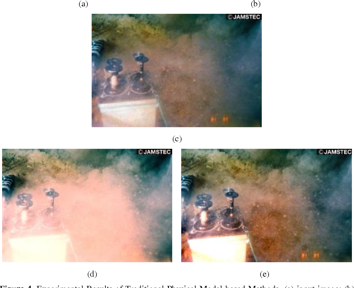 Figure 4 for Underwater Optical Image Processing: A Comprehensive Review