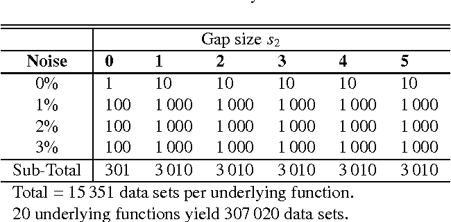 Figure 4 for How accurate are the time delay estimates in gravitational lensing?