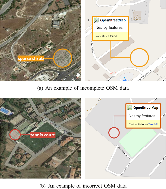 Figure 2 for MultiScene: A Large-scale Dataset and Benchmark for Multi-scene Recognition in Single Aerial Images