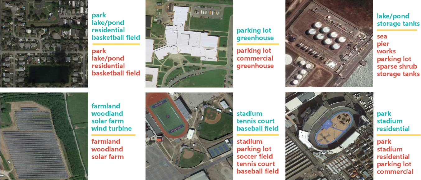 Figure 4 for MultiScene: A Large-scale Dataset and Benchmark for Multi-scene Recognition in Single Aerial Images
