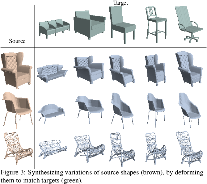 Figure 4 for Neural Cages for Detail-Preserving 3D Deformations