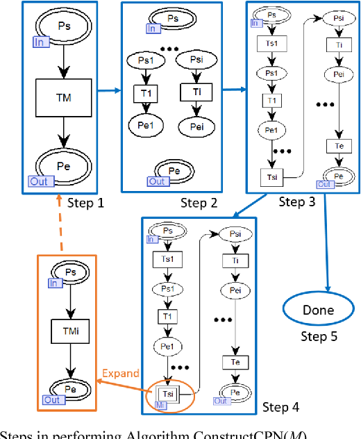 A real-time UEFI functional validation tool with behavior Colored