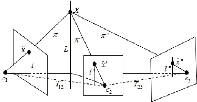 Figure 1 for Vision-aided Localization and Navigation Based on Trifocal Tensor
