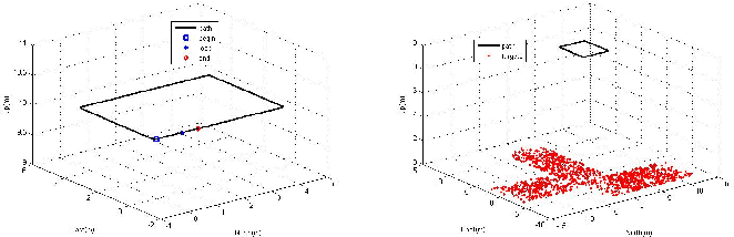 Figure 2 for Vision-aided Localization and Navigation Based on Trifocal Tensor