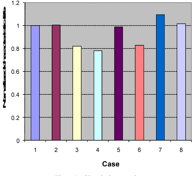 Figure 2 from Numerical and experimental investigation of