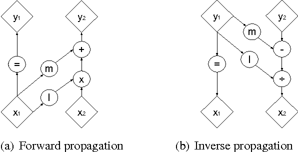 Figure 3 for Density estimation using Real NVP