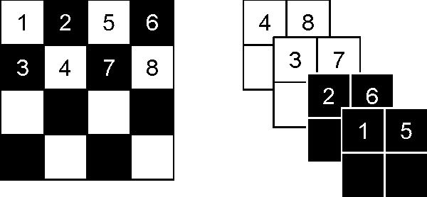 Figure 4 for Density estimation using Real NVP