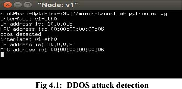 DDOS detection and denial using third party application in SDN
