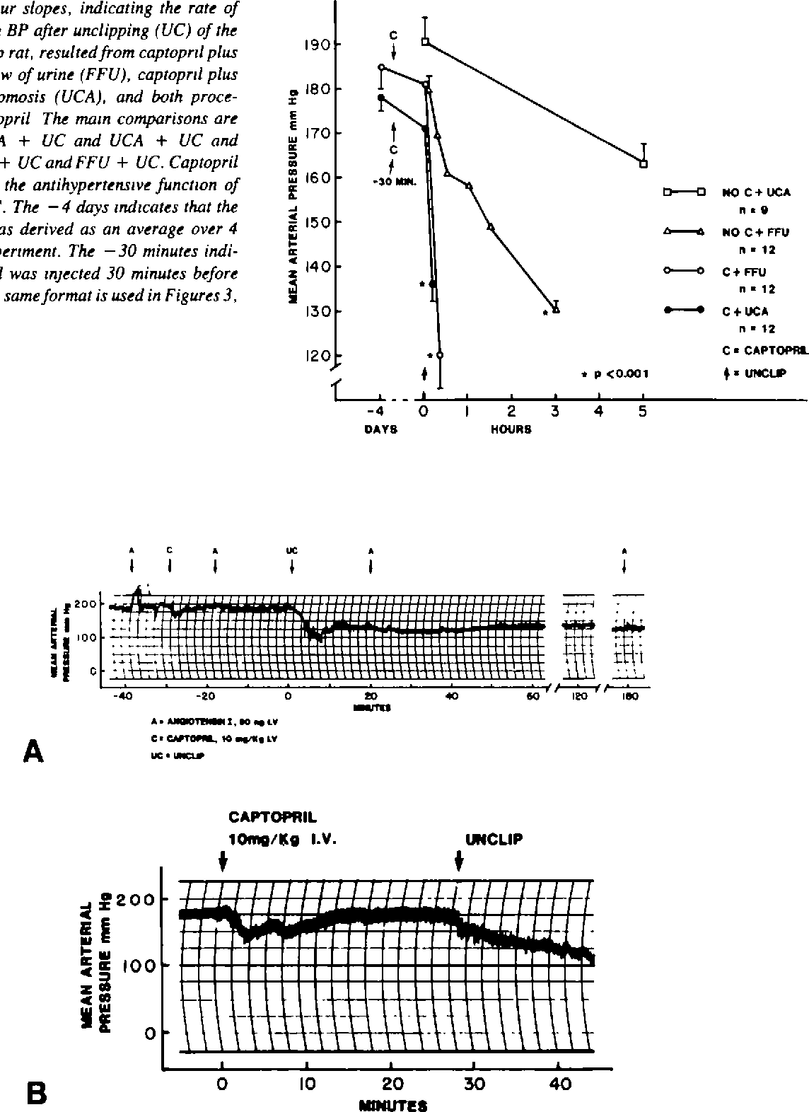 Figure 1 From The Antihypertensive Function Of The Kidney Its