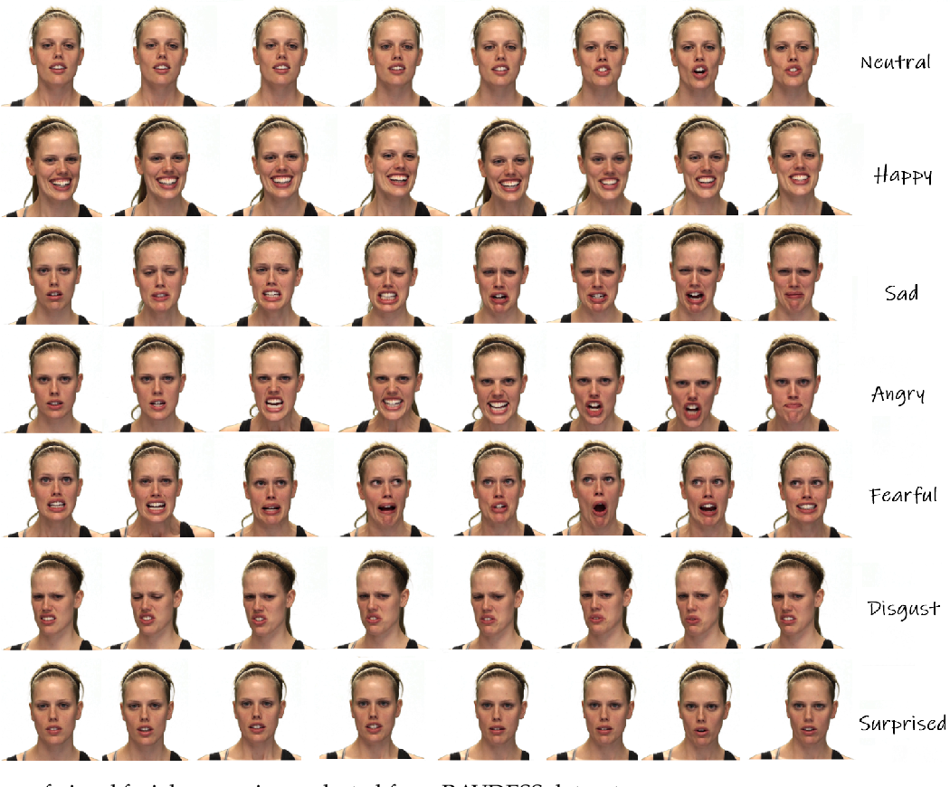 Figure 3 for Multi-modal Residual Perceptron Network for Audio-Video Emotion Recognition