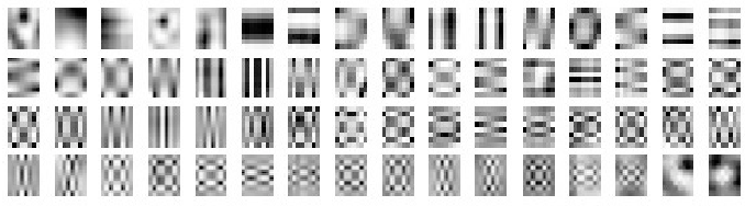 Figure 4 for Tchebichef Transform Domain-based Deep Learning Architecture for Image Super-resolution