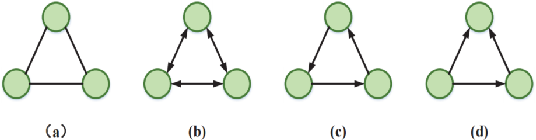 Figure 3 for A Graph Data Augmentation Strategy with Entropy Preserving