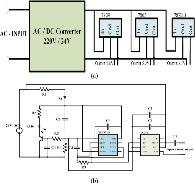 Design and Implementation of a Gate Driver Circuit for Three-Phase