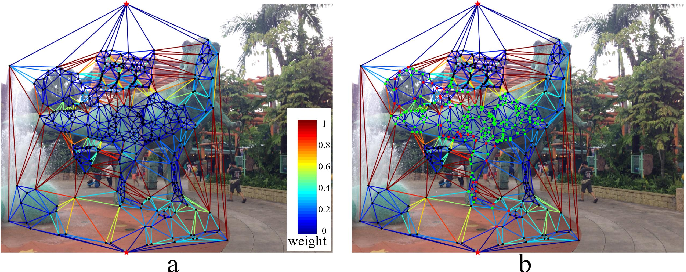 Figure 2 for Graph-based Hypothesis Generation for Parallax-tolerant Image Stitching