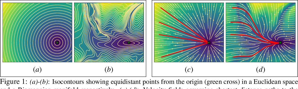 Figure 1 for Euclideanizing Flows: Diffeomorphic Reduction for Learning Stable Dynamical Systems