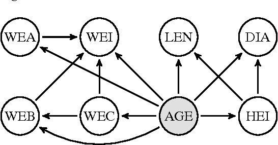 Figure 4 for Towards a Learning Theory of Cause-Effect Inference