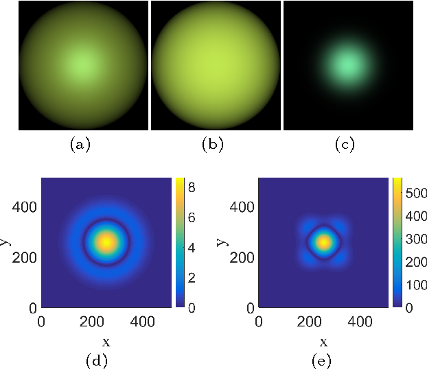 Figure 1 for Color Constancy with Derivative Colors