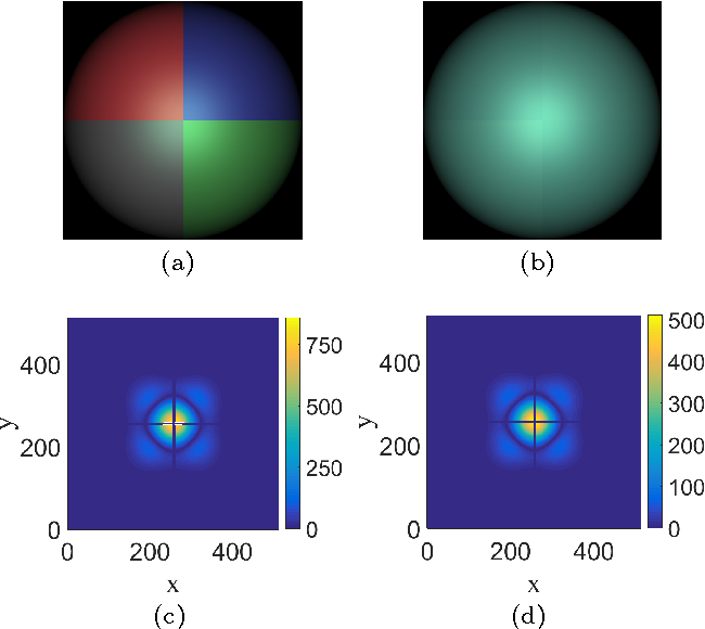 Figure 3 for Color Constancy with Derivative Colors