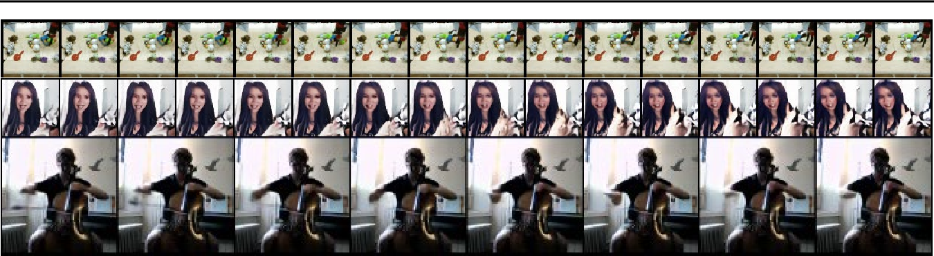 Figure 1 for VideoGPT: Video Generation using VQ-VAE and Transformers