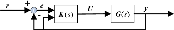 Figure 1 for Optimization Design of Decentralized Control for Complex Decentralized Systems