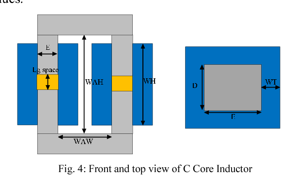 Inductor design for multiphase bidirectional DC-DC boost